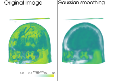 ../_images/sphx_glr_gaussian-smoothing_thumb.png