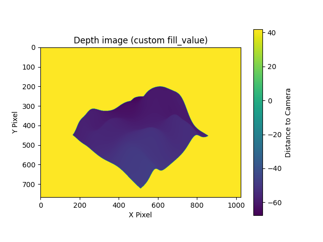 Depth image (custom fill_value)